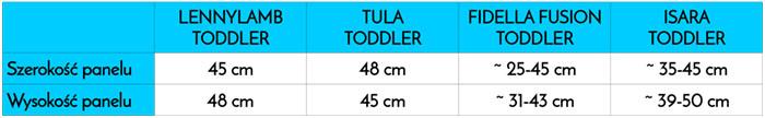 Wymiary nosideł toddler